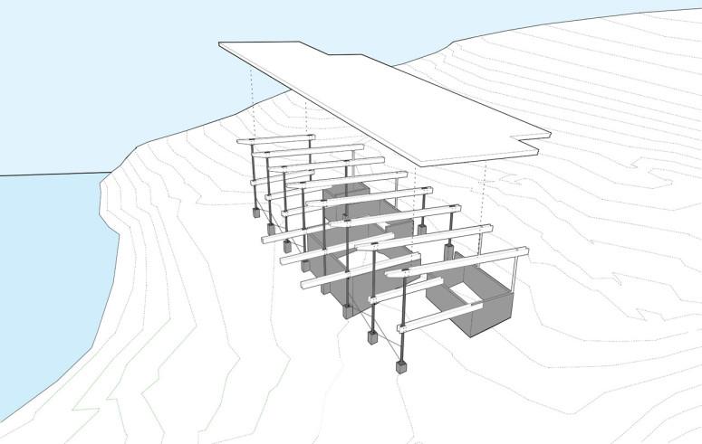 Cortes Island Residence by Balance Associates Architects