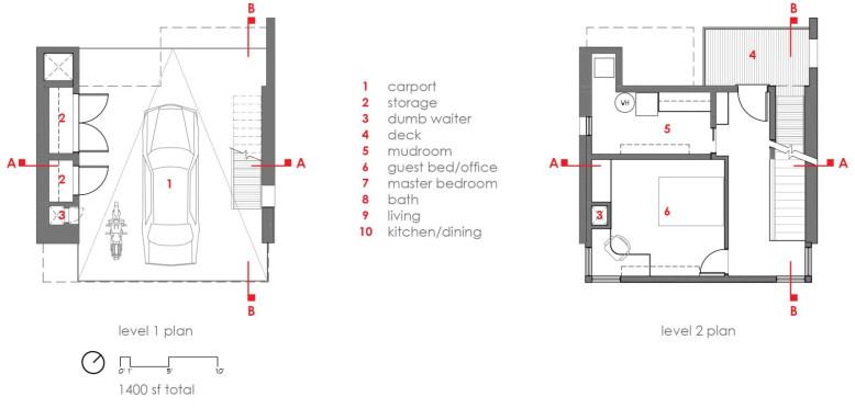 Modern House by Balance Associates Architects