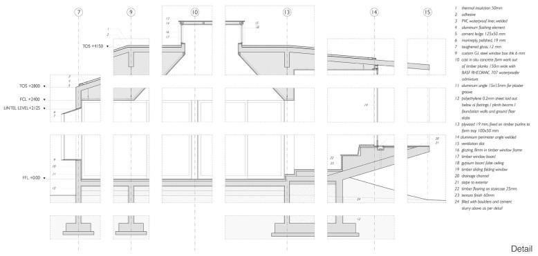 Contemporary Retreat by Architecture BRIO